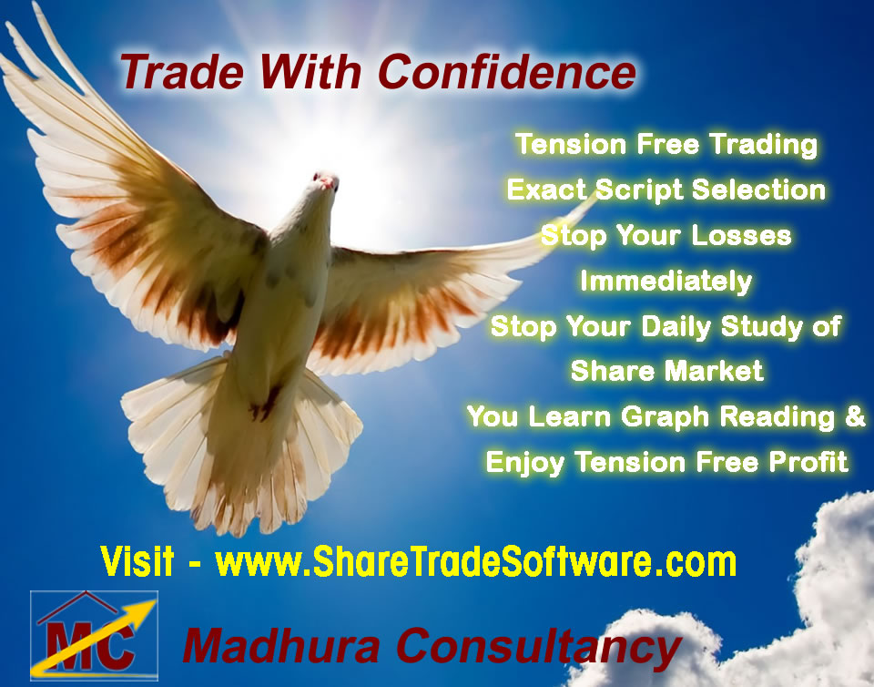Free software of share trading