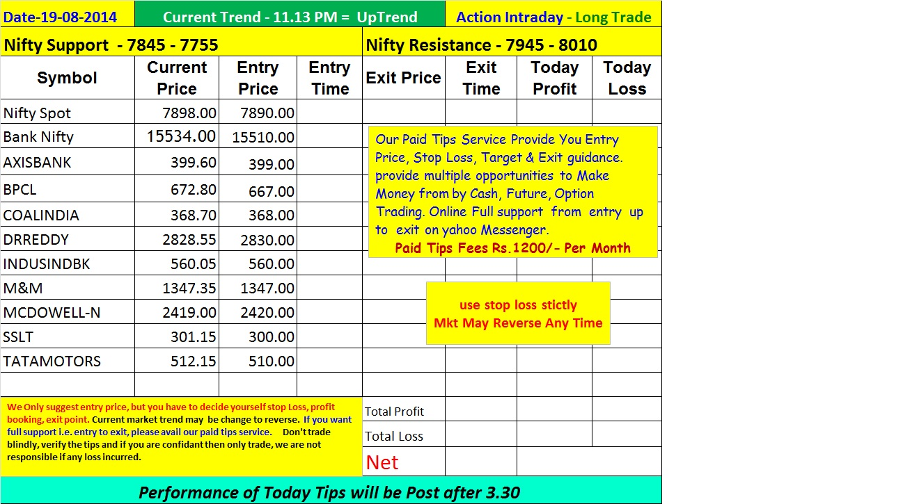 Best nifty option tips provider
